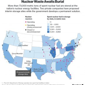 """Nuclear Plants Closing Early Leave Decades of Toxic Waste Stranded"""