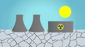 NEW ANIMATION -- Nuclear Power is NOT a Solution to Climate Change